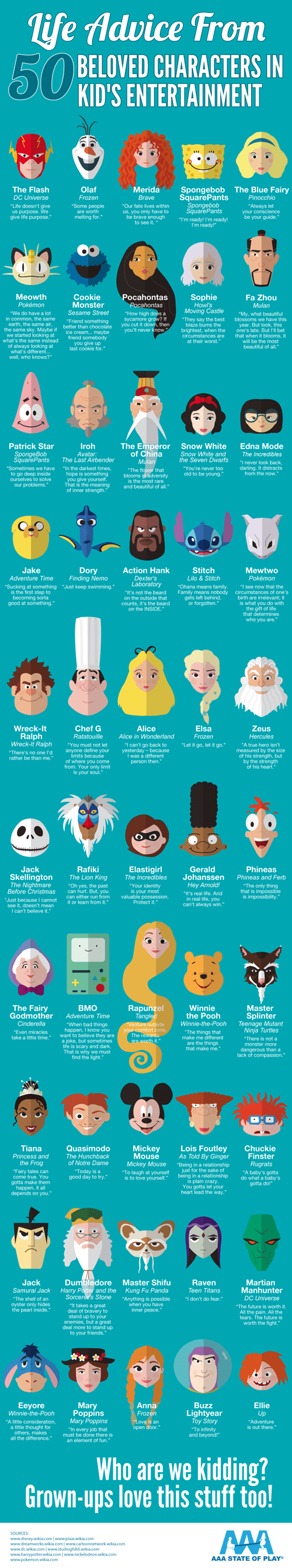 Need Advice? Get Some Inspiration From 50 Children's Characters