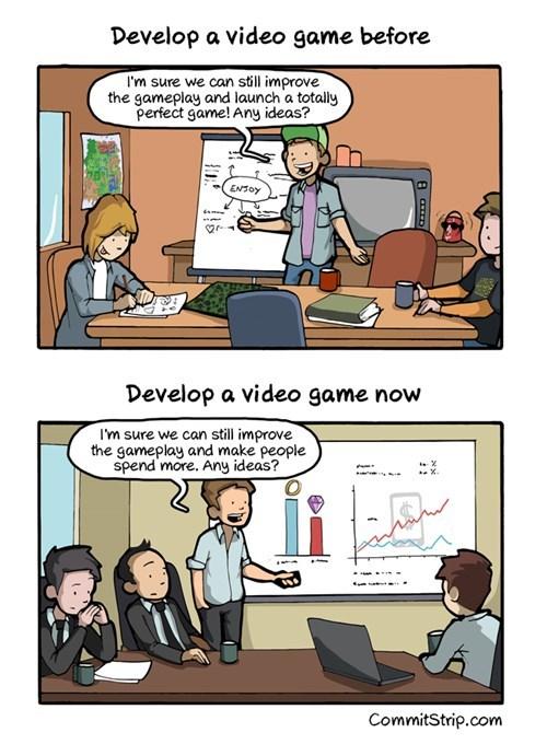 Video Game Development Nowadays