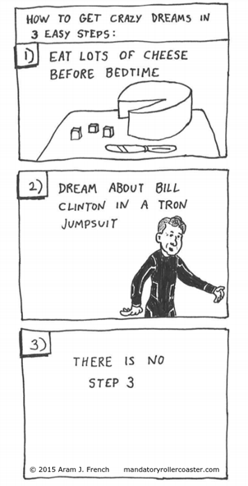 The Guide to Get Crazy Dreams