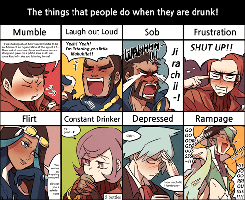 Which Type of Drunk Are You?