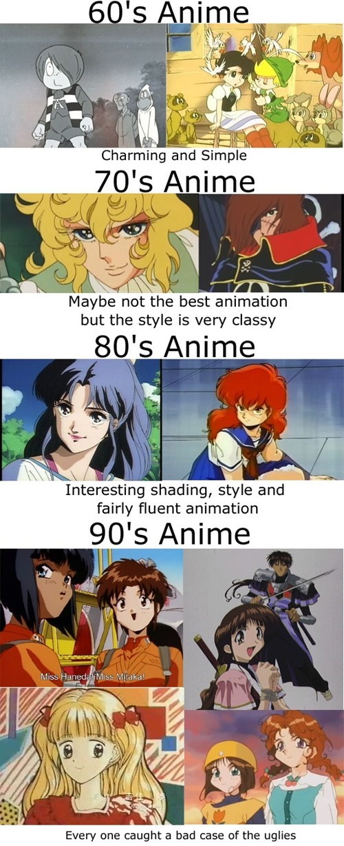 What Happened to You, 90s Animation?