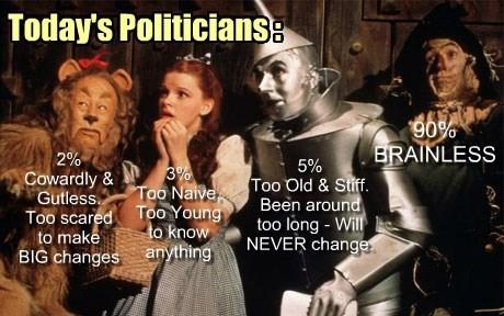 Today's Political Future