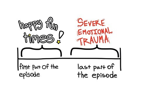 cartoon memes steven universe emotional trauma timeline