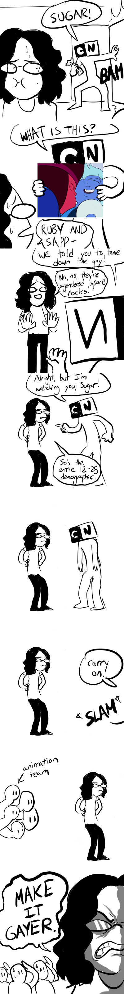 Every Day at the Steven Universe Office