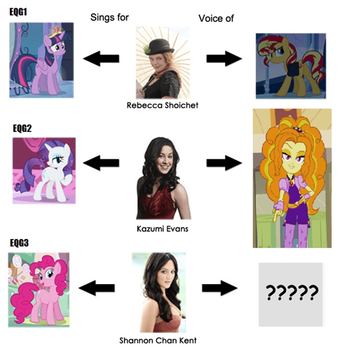 equestria girls,voice actor