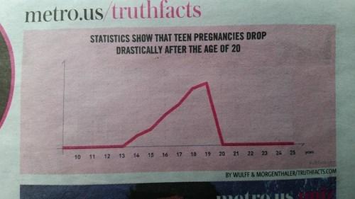 True Facts, Thanks Newspaper