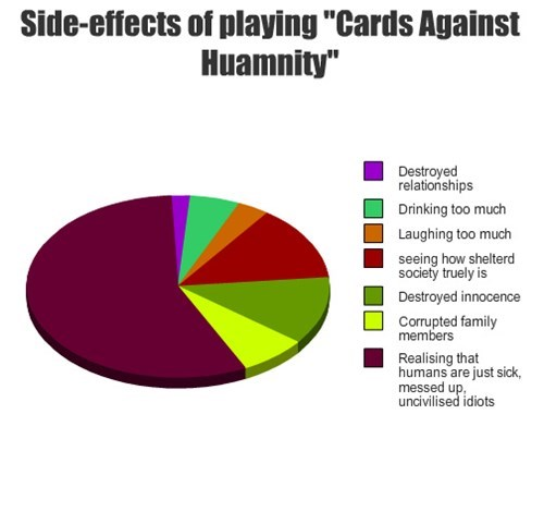 """Side-effects of playing """"Cards Against Huamnity"""""""
