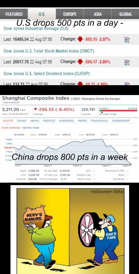 Global Financial Crisis Sept-Dec 2015