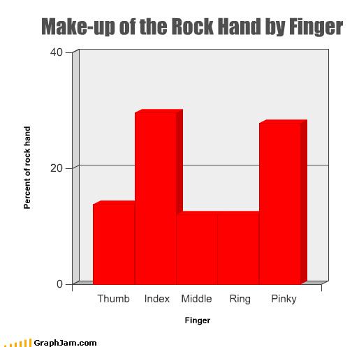 Crazy Hand Toe Makeover Game For Kids: Funny Graphs