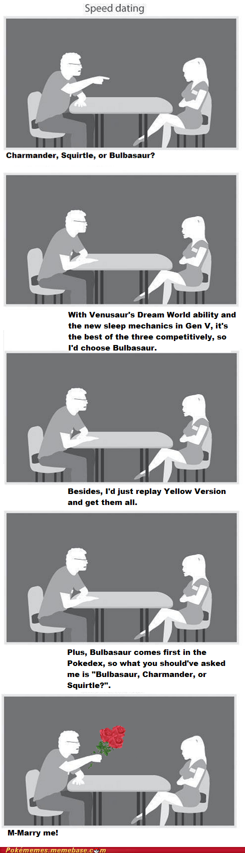 Dream about speed dating