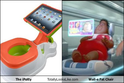 The Ipotty Totally Looks Like Wall E Fat Chair Totally Looks Like