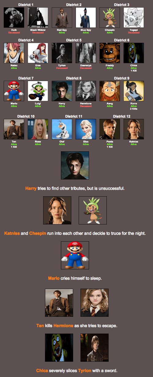 Create Your Own Ultimate Hunger Games - Geek Universe - Geek