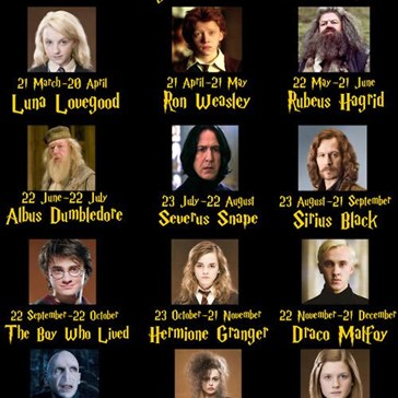 Which Great Witch Or Wizard Are You?