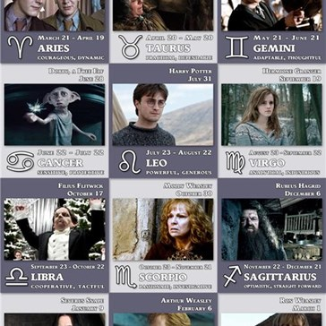 Harry Potter Zodiac