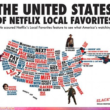 The United States Of Netflix Local Favorites