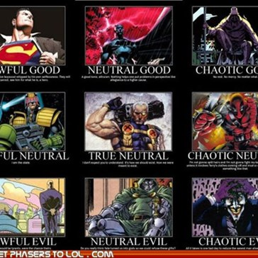 Superhero Alignment Chart