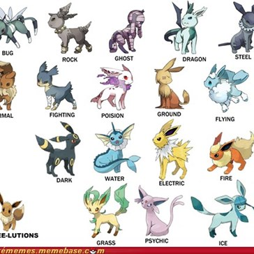 Every Type of Eeveelution