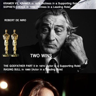 Living Actors With The Most Oscar Wins