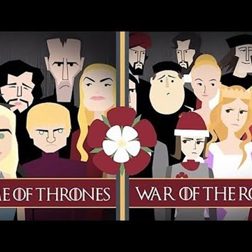 Watch the Real History that Inspired Game of Thrones