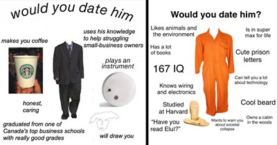 starter pack, would you date him, memes, funny memes, dank memes, relationship memes, male archetypes, funny, stupid, twitter memes, funny tweets, fashion, brand, marketing, nathan for you, ted kaczynski