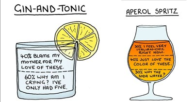 drinking alcohol drawing the New Yorker Memes funny web comics - 5386757
