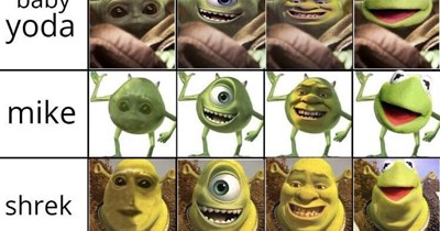 Funny meme showing a chart of splicings between Shrek, Kermit, Baby Yoda, and Mike from Monsters Inc.