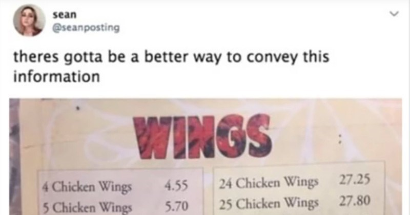 Tumblr user crunches numbers to find cheapest wings deal.