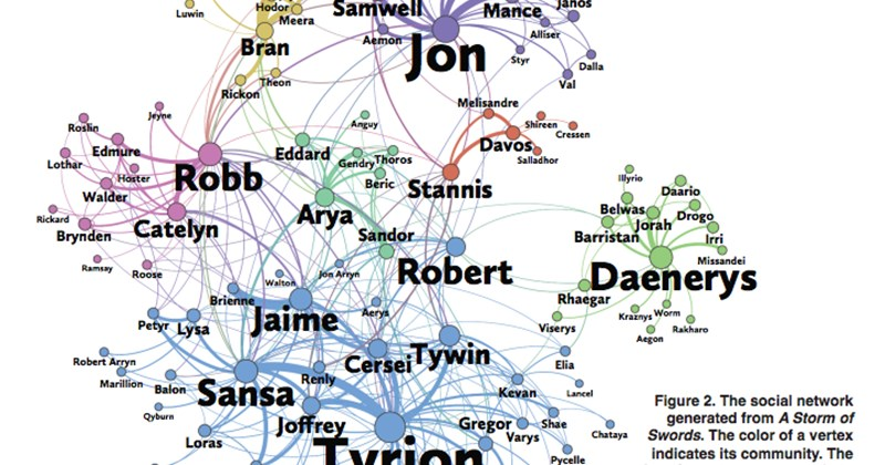 mathematicians used science to figure out who the main character is on game of thrones