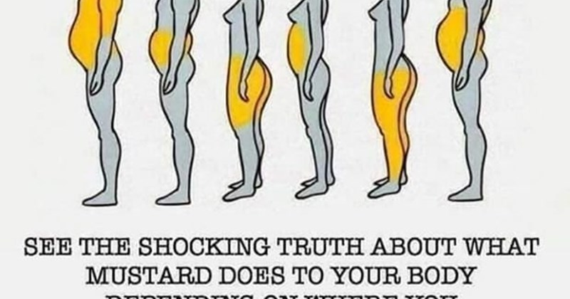 """Chart illustration of men and women with yellow coloring over different parts of their bodies and a text caption below that reads, """"See the shocking truth about what mustard does to your body depending on where you slather it on yourself"""""""