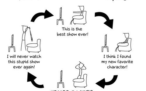 the-cycle-of-thrones
